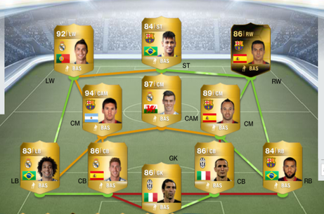 The FUT Genius 14